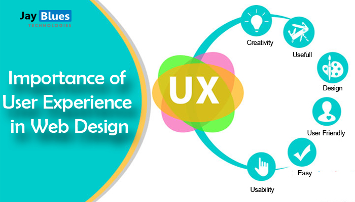 Importance Of User Experience In Web Design Jayblues Blog